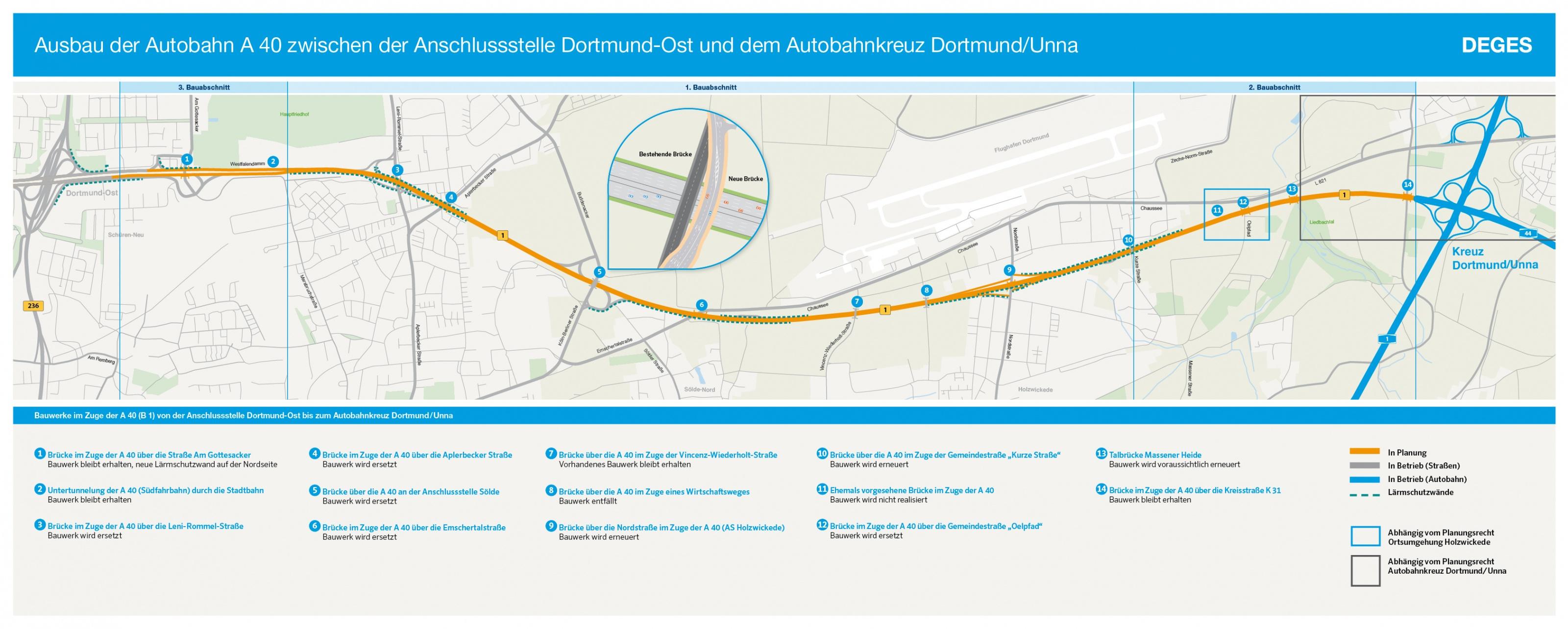 A 40 Ausbau Der A 40 Heutige B 1 Zwischen Der Anschlussstelle