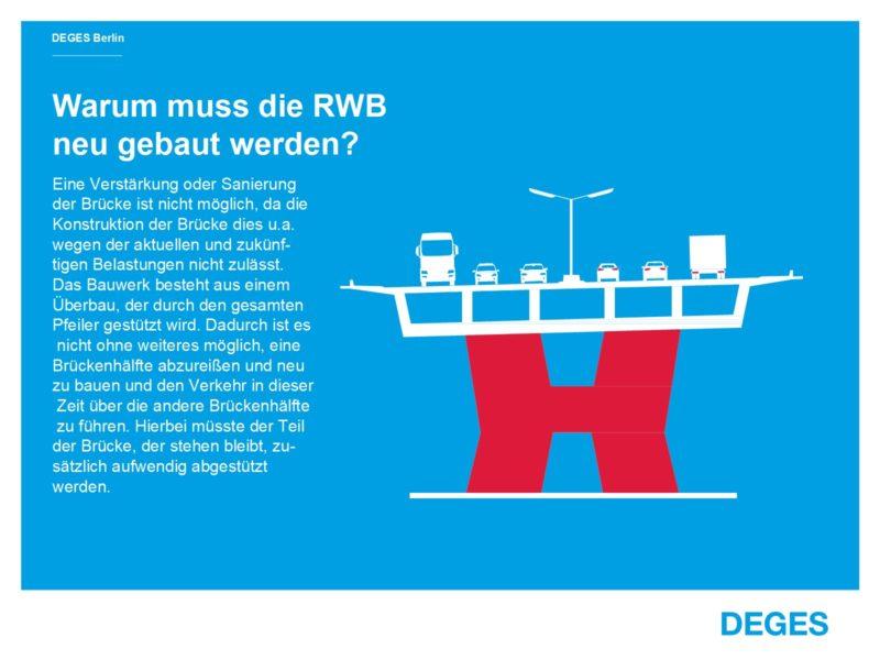 Infografik Rudolf-Wissell-Brücke Warum muss dir RWB neu gebaut werden?