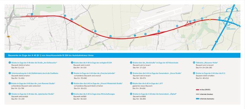Übersicht über das Bauvorhaben Ausbau der B 1 zur A 40
