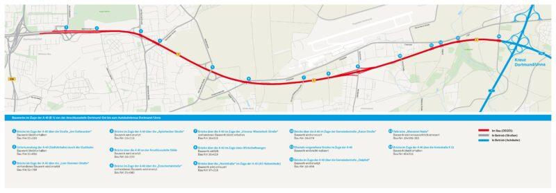 Das Projekt Ausbau der B1 zur A40 in Dortmund im Überblick