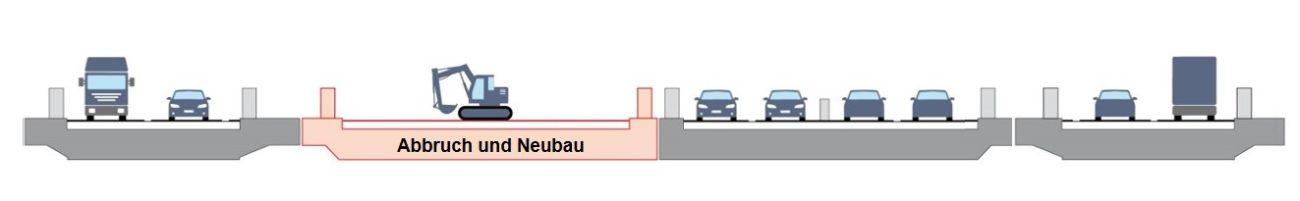 Abriss und Neubau des Bauwerks 2 in Fahrtrichtung Dortmund