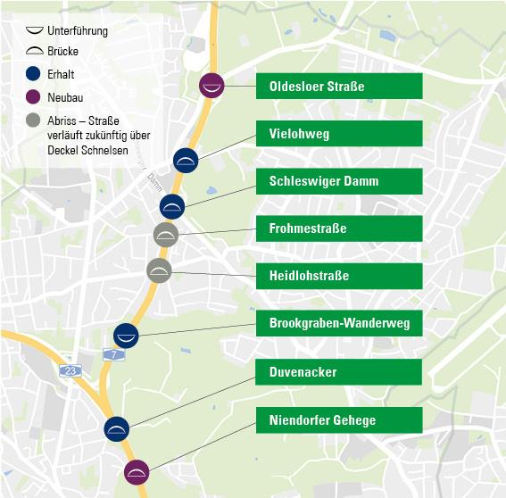 Grafik Schnelsen Fahrbahn