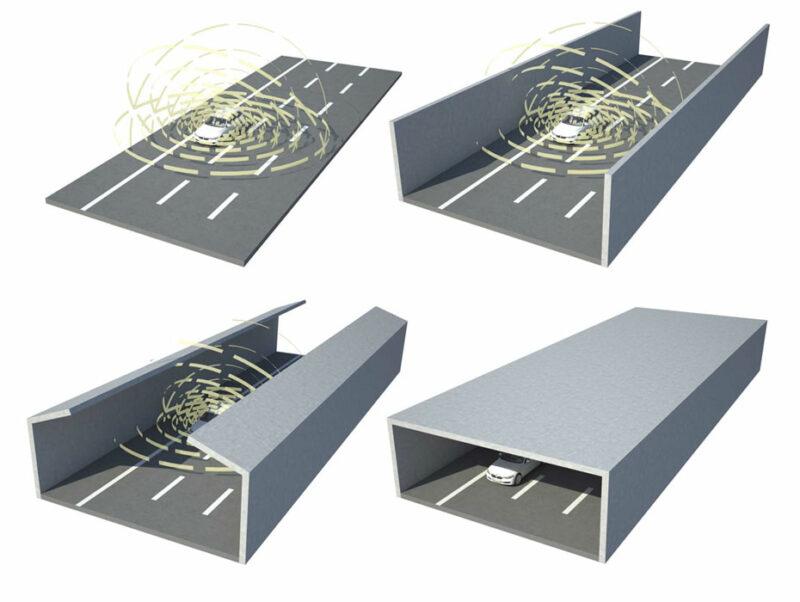 Erläuterung des Lärmschutztunnels
