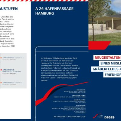 Informationsflyer Finkenriek